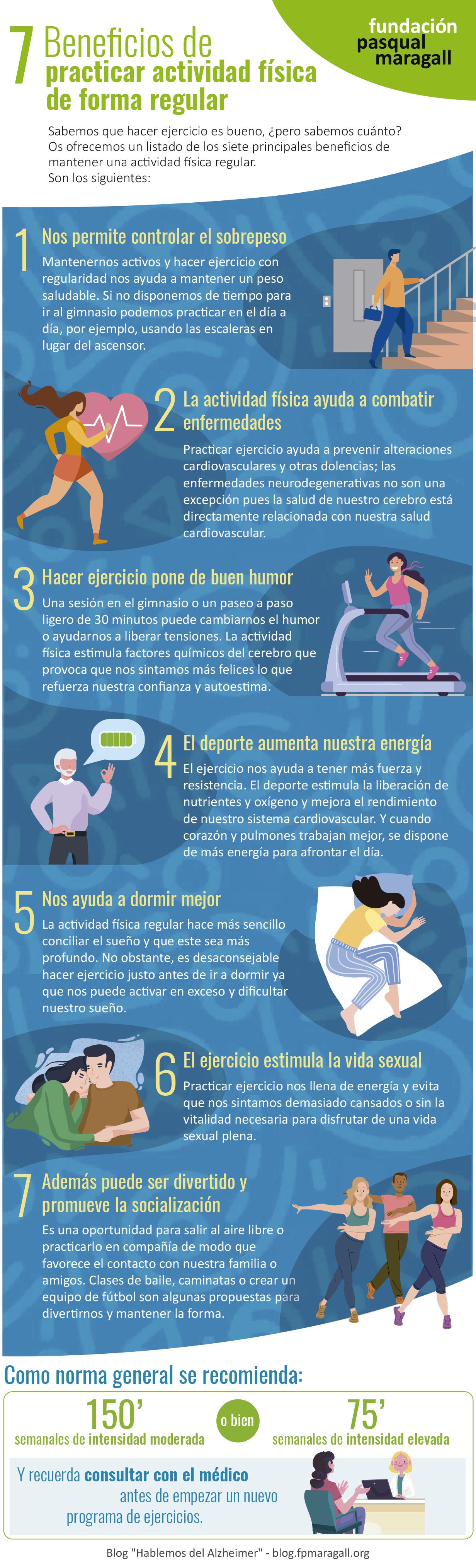 FPM-Infografia-Beneficios-de-la-actividad-fisica